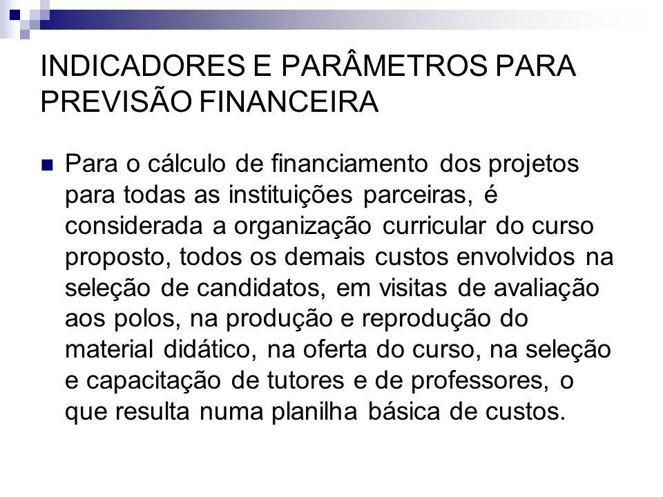 INDICADORES E PARÂMETROS PARA PREVISÃO FINANCEIRA