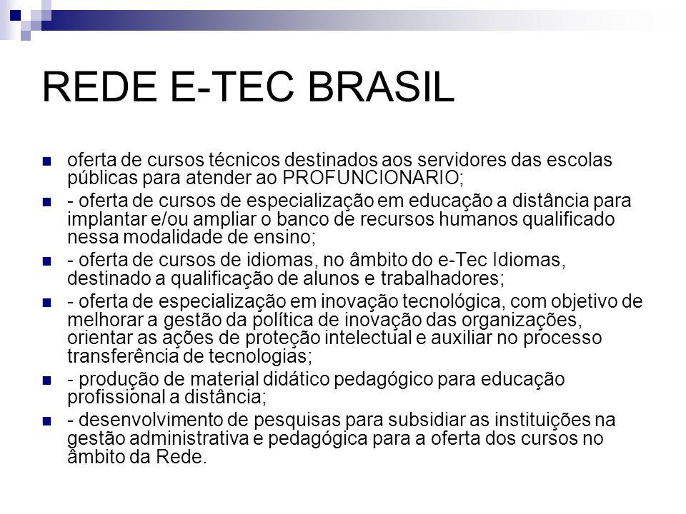 REDE E-TEC BRASIL oferta de cursos técnicos destinados aos servidores das escolas públicas para atender ao PROFUNCIONARIO;