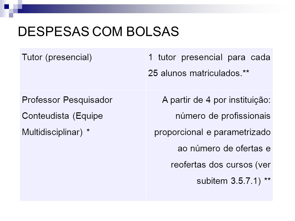 DESPESAS COM BOLSAS Tutor (presencial)