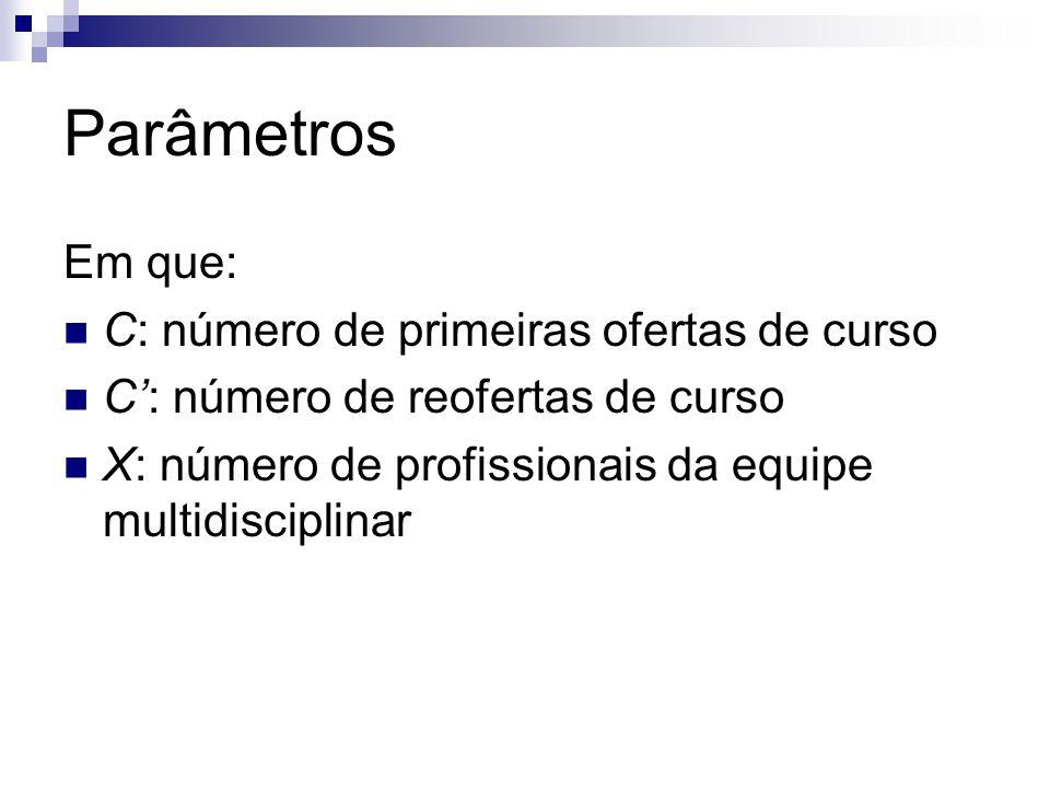 Parâmetros Em que: C: número de primeiras ofertas de curso