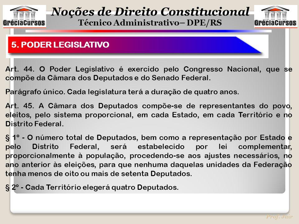 5. PODER LEGISLATIVO Art. 44. O Poder Legislativo é exercido pelo Congresso Nacional, que se compõe da Câmara dos Deputados e do Senado Federal.