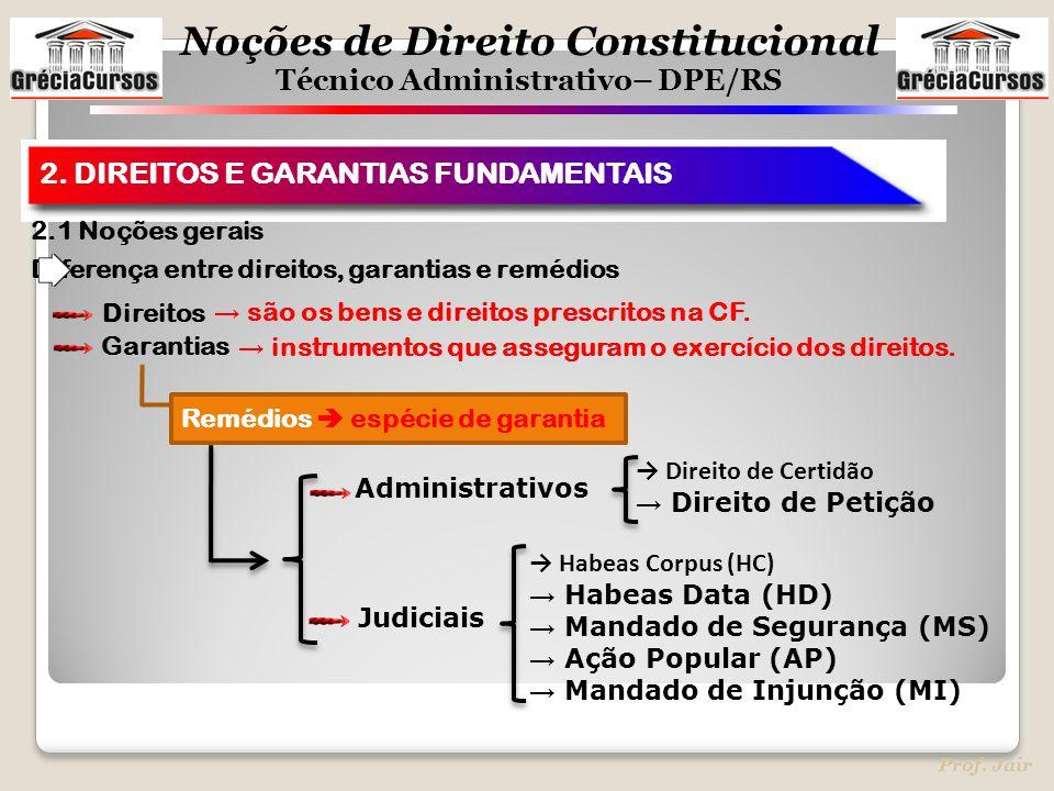 2. DIREITOS E GARANTIAS FUNDAMENTAIS