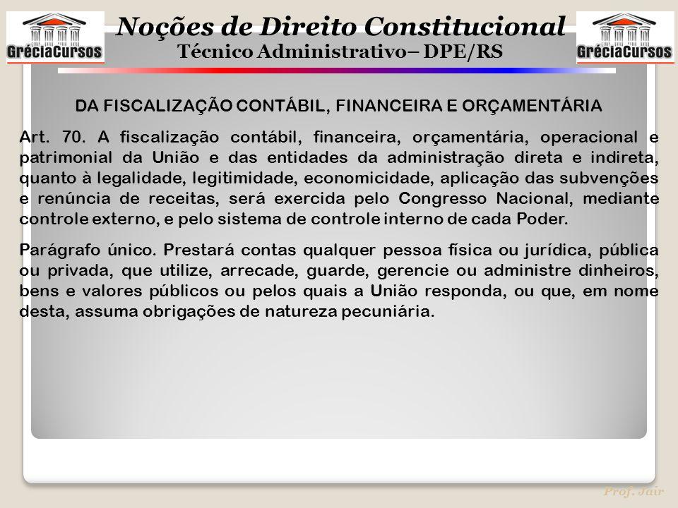 DA FISCALIZAÇÃO CONTÁBIL, FINANCEIRA E ORÇAMENTÁRIA