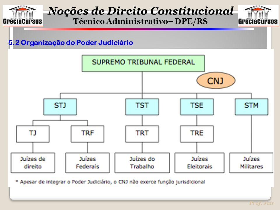 5.2 Organização do Poder Judiciário