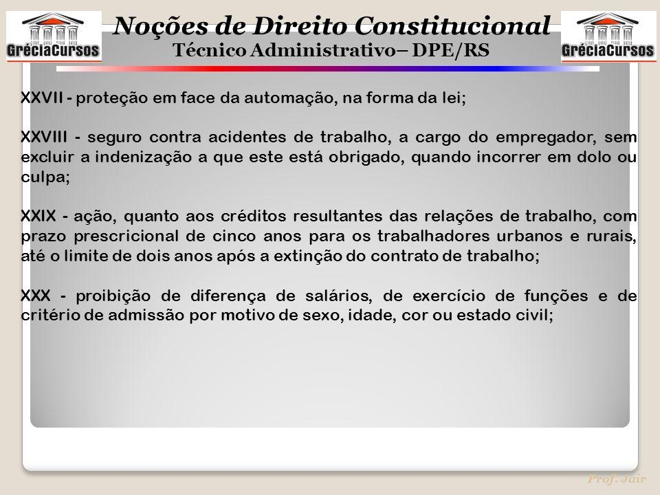 XXVII - proteção em face da automação, na forma da lei;