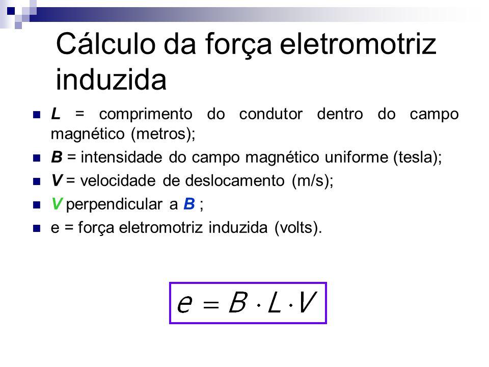 Cálculo da força eletromotriz induzida