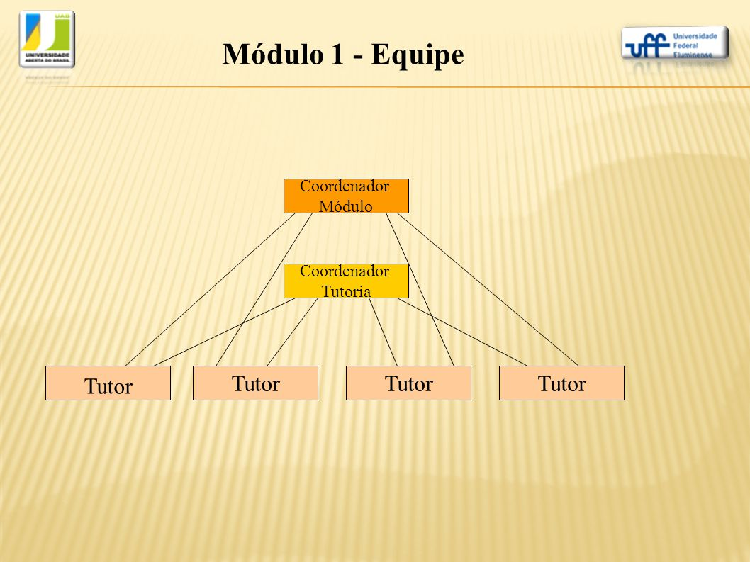 Módulo 1 - Equipe Coordenador Módulo Tutoria Tutor