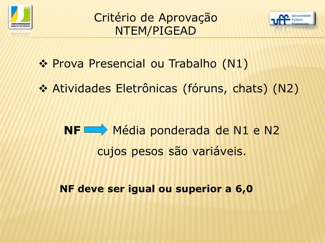 NF Média ponderada de N1 e N2 cujos pesos são variáveis.