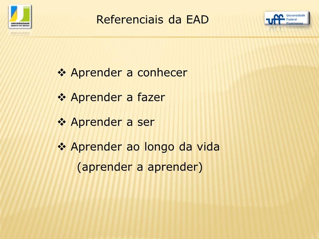 Referenciais da EAD Aprender a conhecer. Aprender a fazer. Aprender a ser. Aprender ao longo da vida.