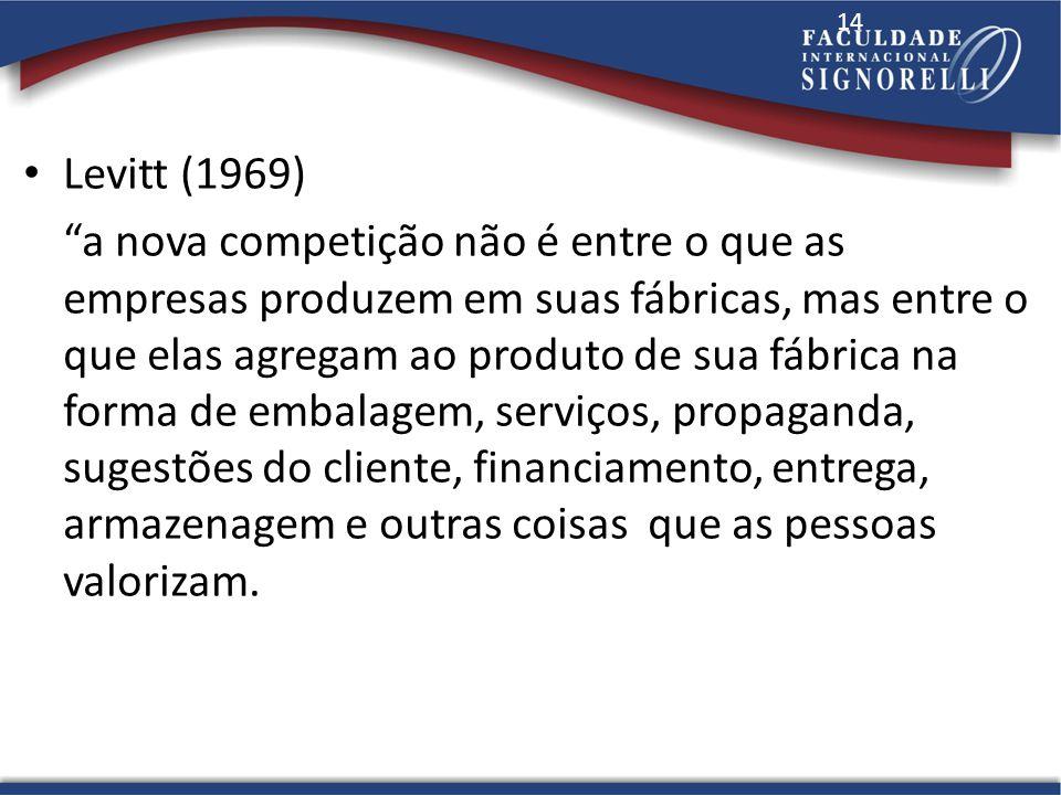 Levitt (1969)