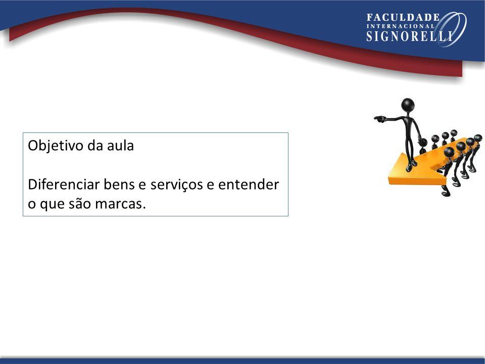 Objetivo da aula Diferenciar bens e serviços e entender o que são marcas.