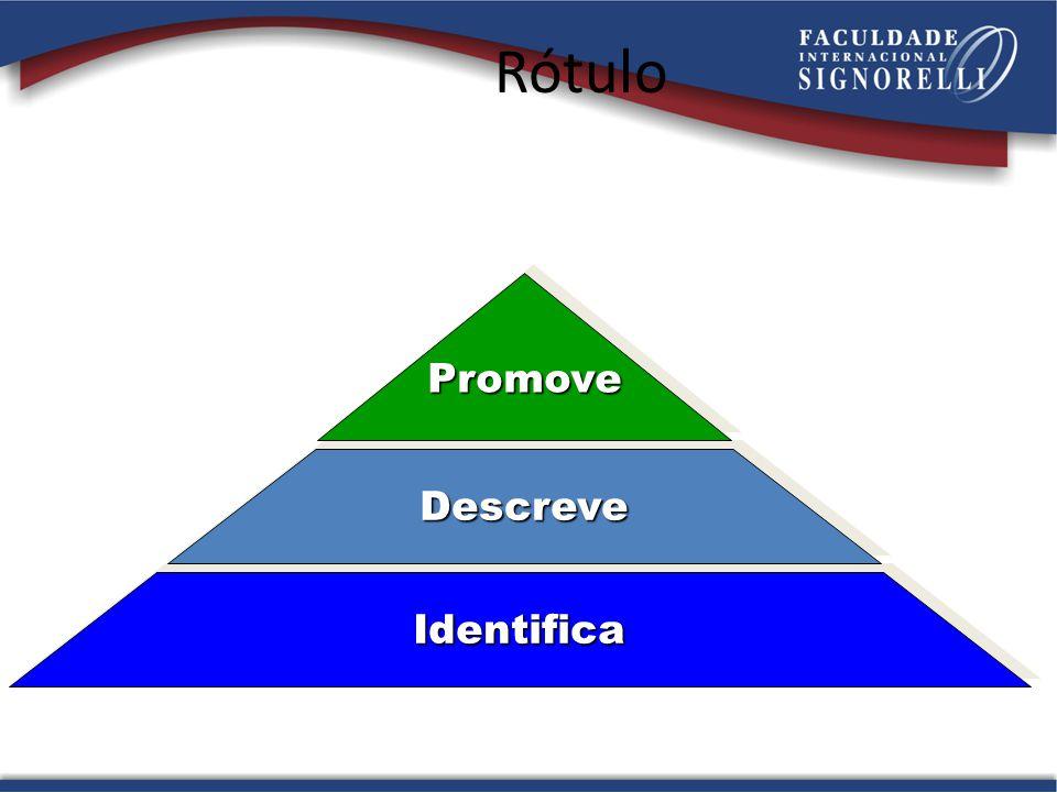 Rótulo Promove Descreve Identifica