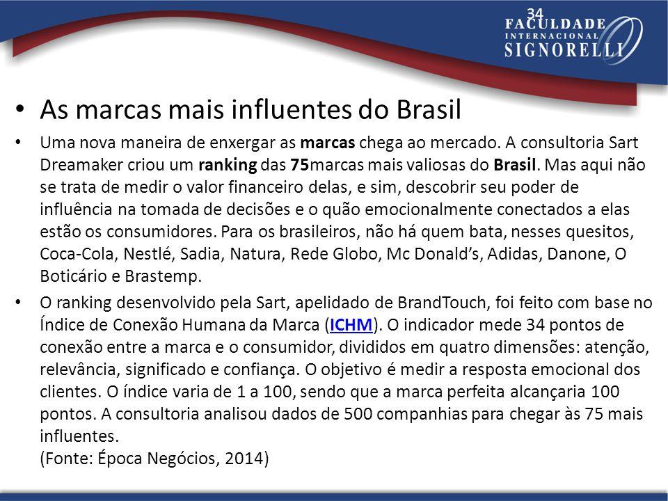 As marcas mais influentes do Brasil