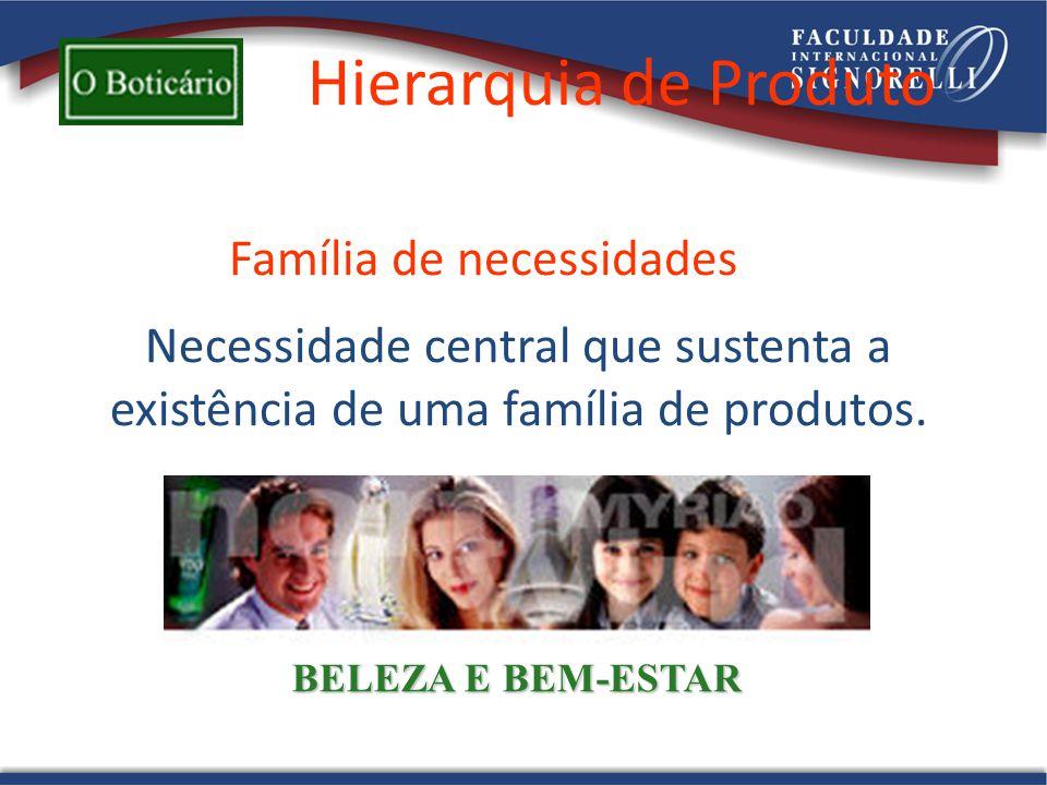 Hierarquia de Produto Família de necessidades