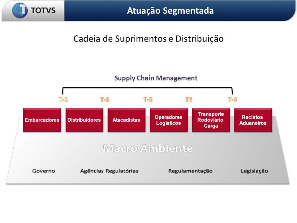 Operadores Logísticos Transporte Rodoviário Carga