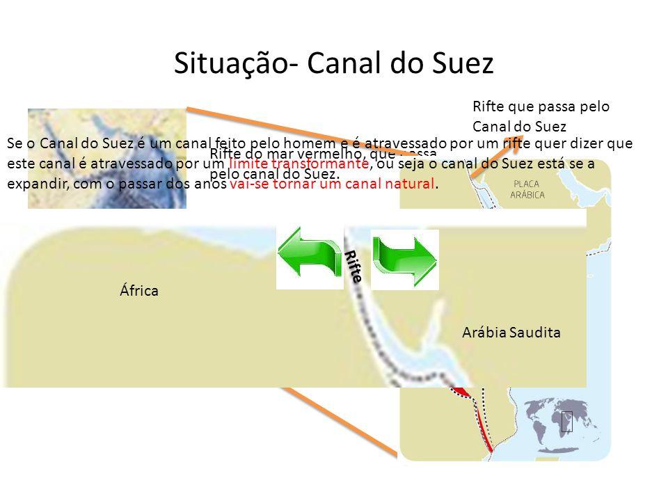 Situação- Canal do Suez