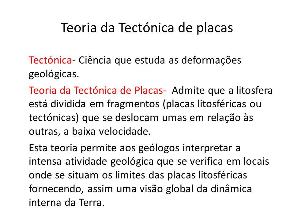 Teoria da Tectónica de placas