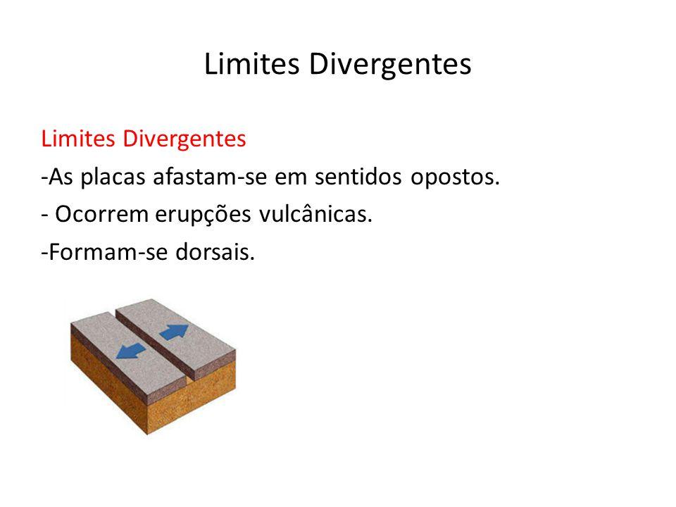 Limites Divergentes Limites Divergentes -As placas afastam-se em sentidos opostos.