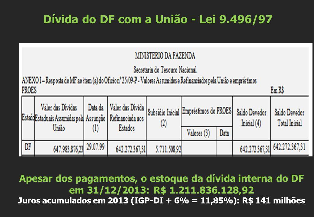 Dívida do DF com a União - Lei 9.496/97