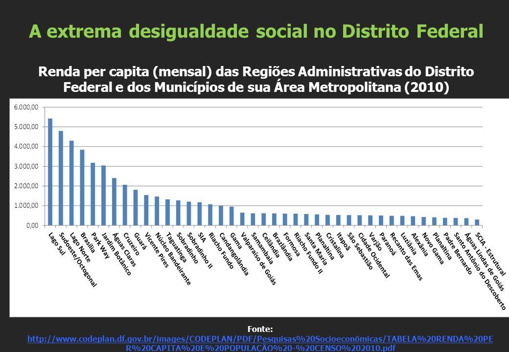 A extrema desigualdade social no Distrito Federal