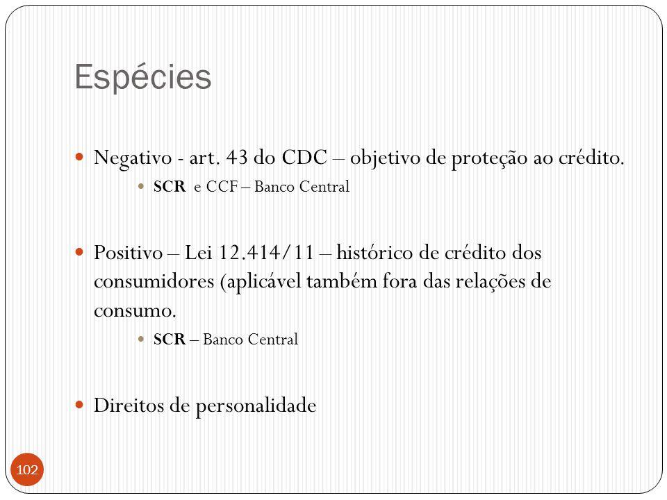 Espécies Negativo - art. 43 do CDC – objetivo de proteção ao crédito.