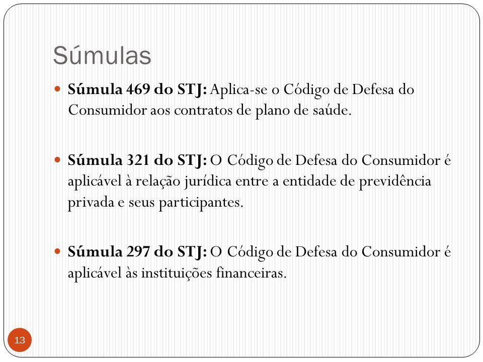 Súmulas Súmula 469 do STJ: Aplica-se o Código de Defesa do Consumidor aos contratos de plano de saúde.