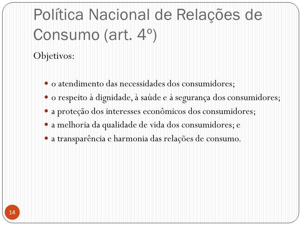 Política Nacional de Relações de Consumo (art. 4º)