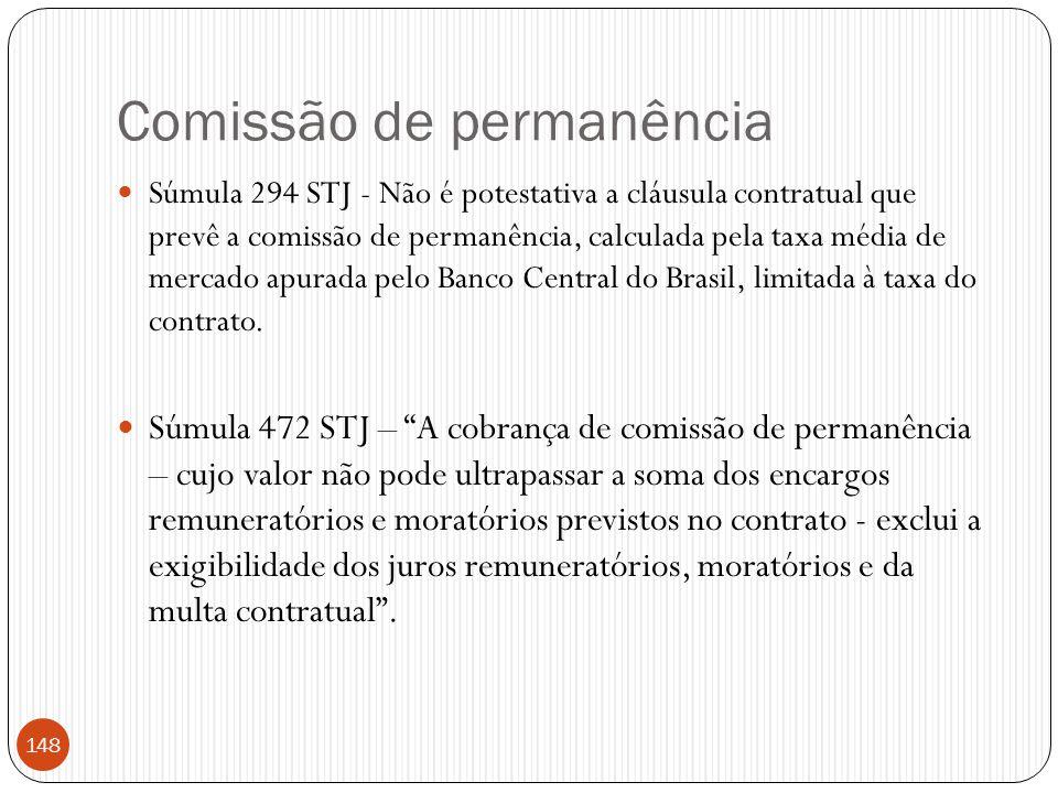 Comissão de permanência