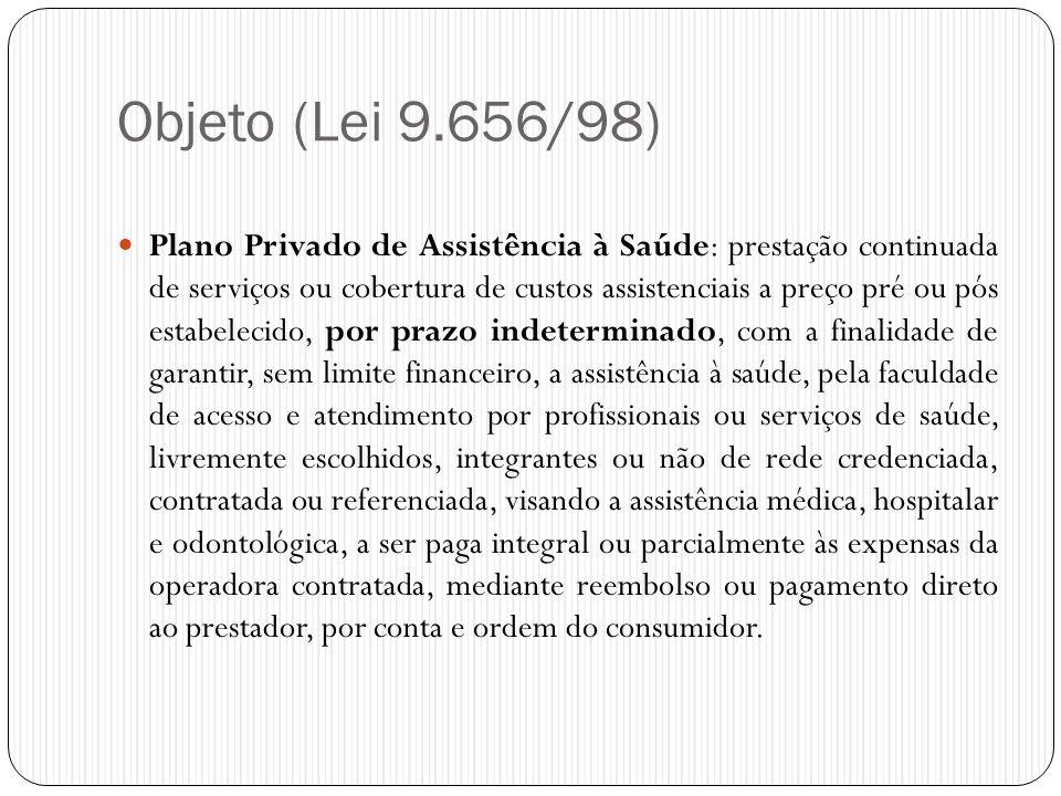 Objeto (Lei 9.656/98)