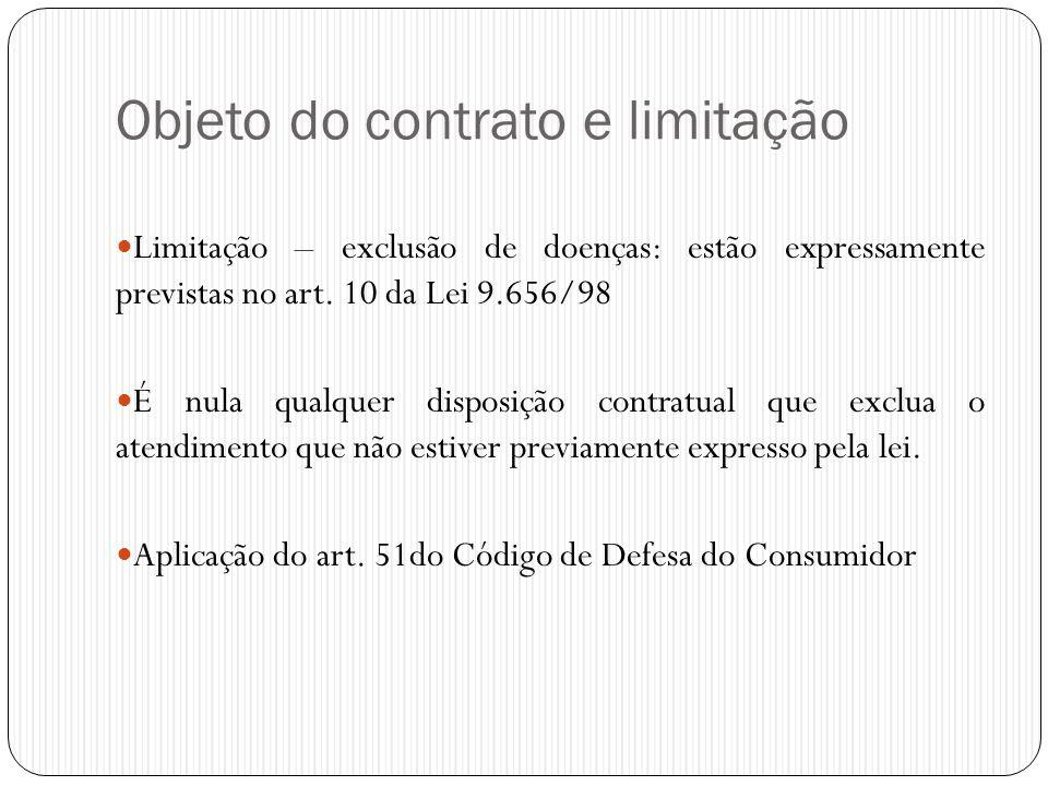 Objeto do contrato e limitação