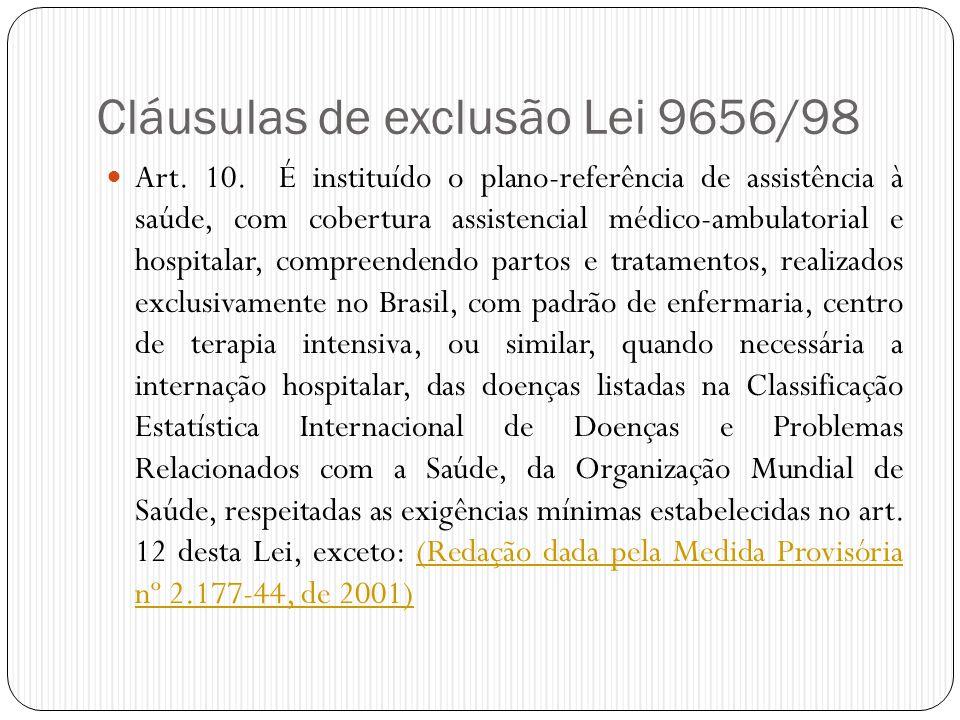 Cláusulas de exclusão Lei 9656/98