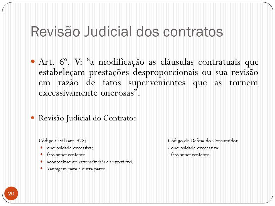 Revisão Judicial dos contratos