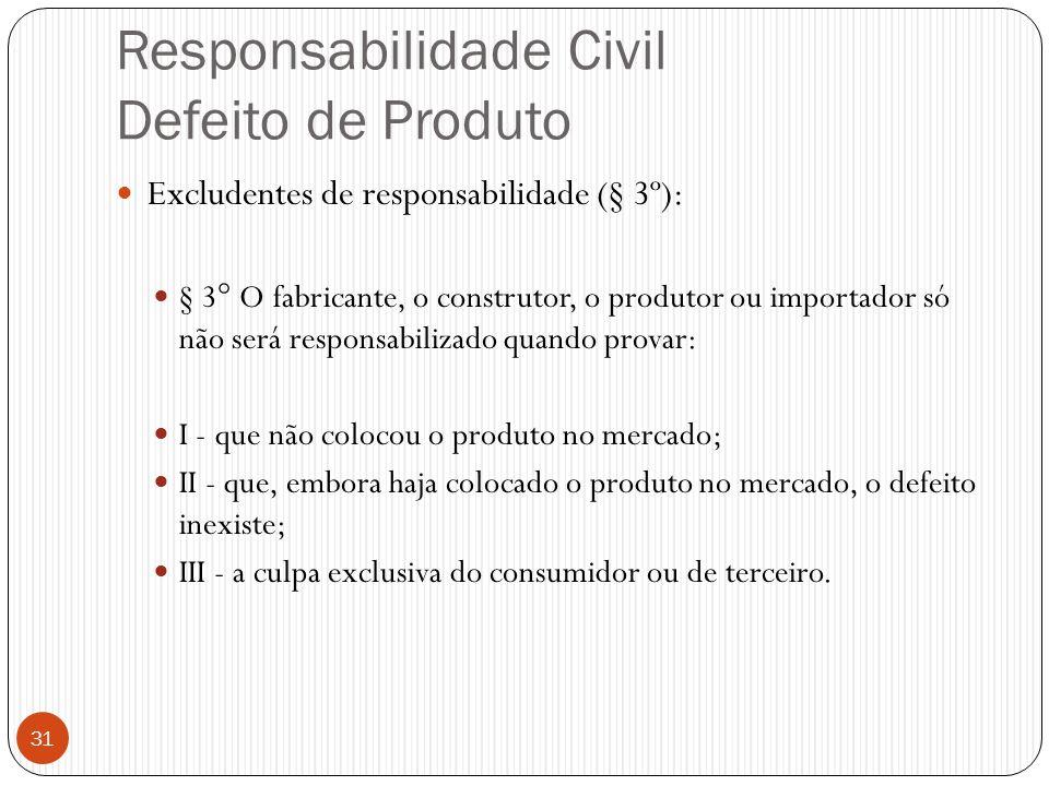 Responsabilidade Civil Defeito de Produto
