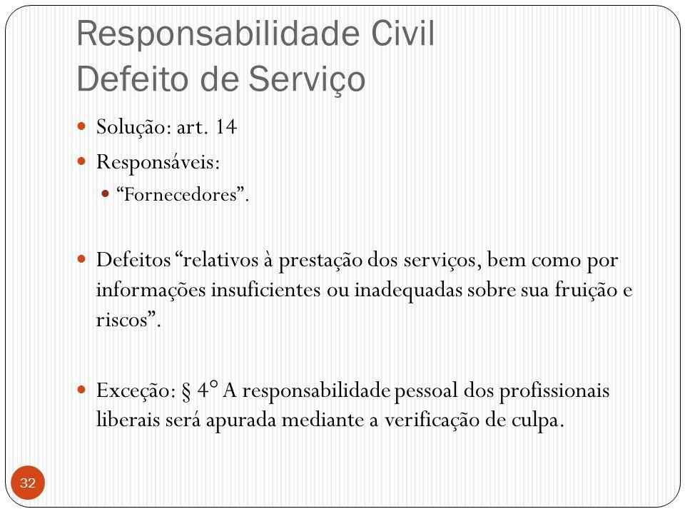 Responsabilidade Civil Defeito de Serviço