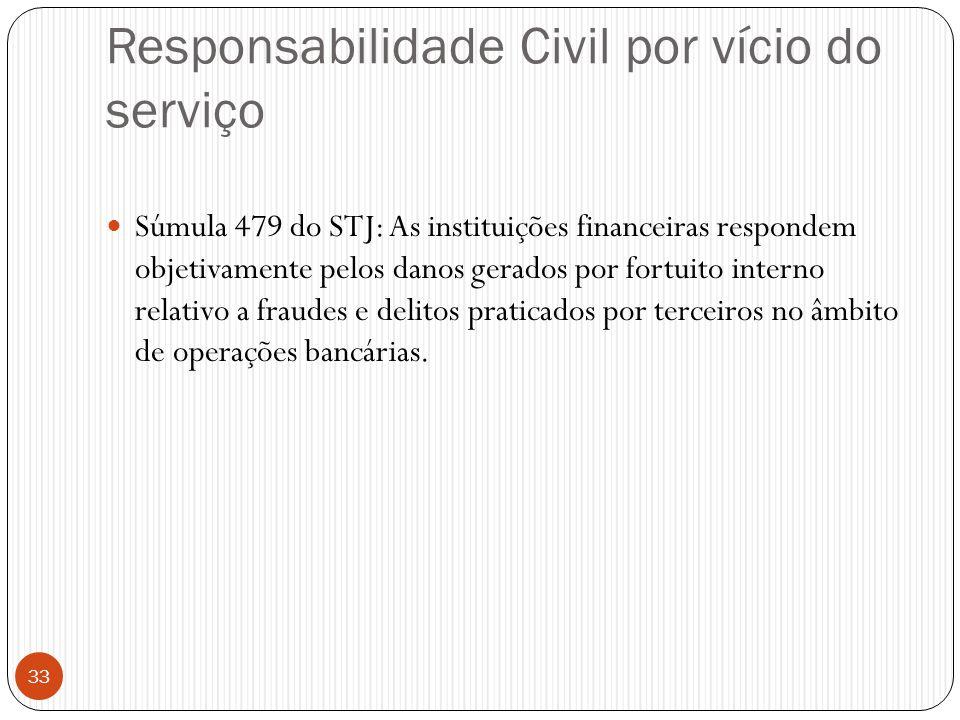 Responsabilidade Civil por vício do serviço