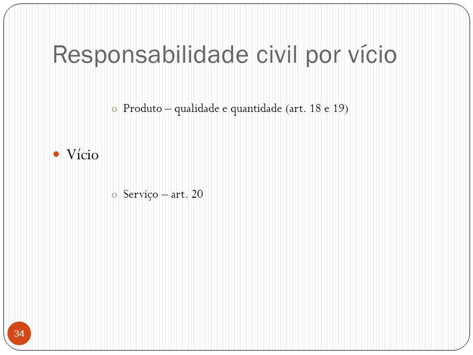 Responsabilidade civil por vício