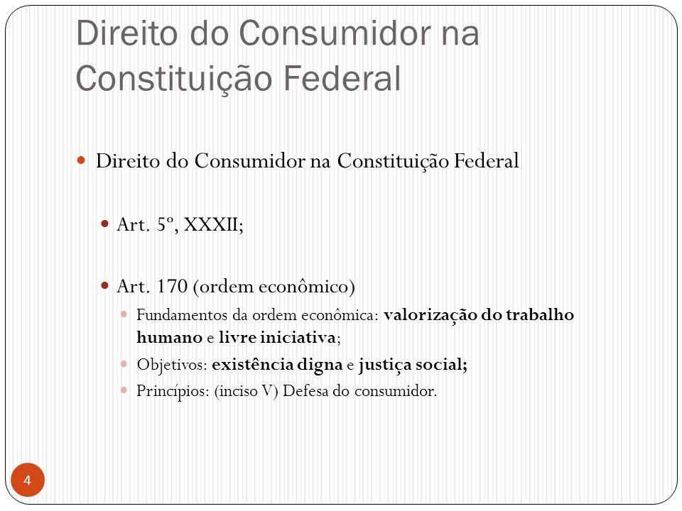 Direito do Consumidor na Constituição Federal