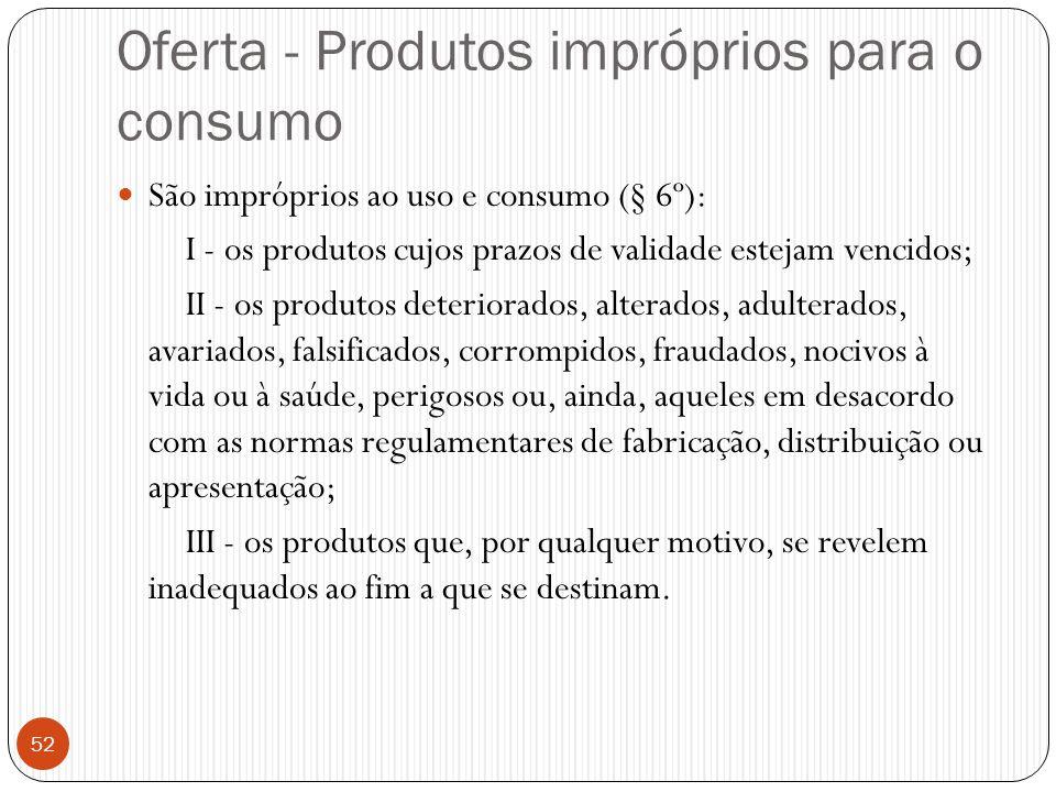 Oferta - Produtos impróprios para o consumo