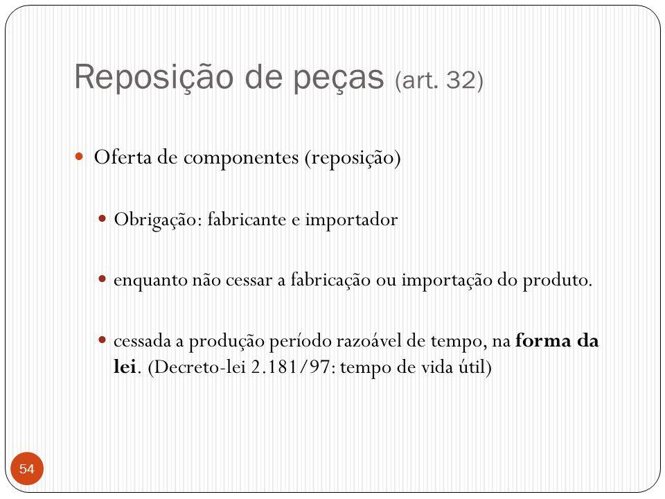 Reposição de peças (art. 32)