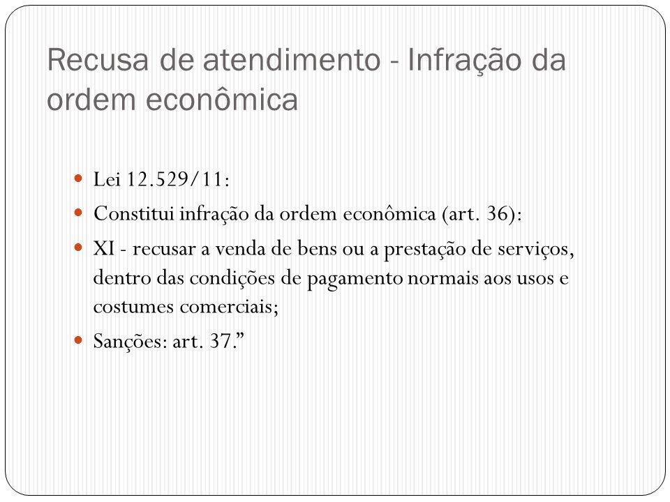 Recusa de atendimento - Infração da ordem econômica