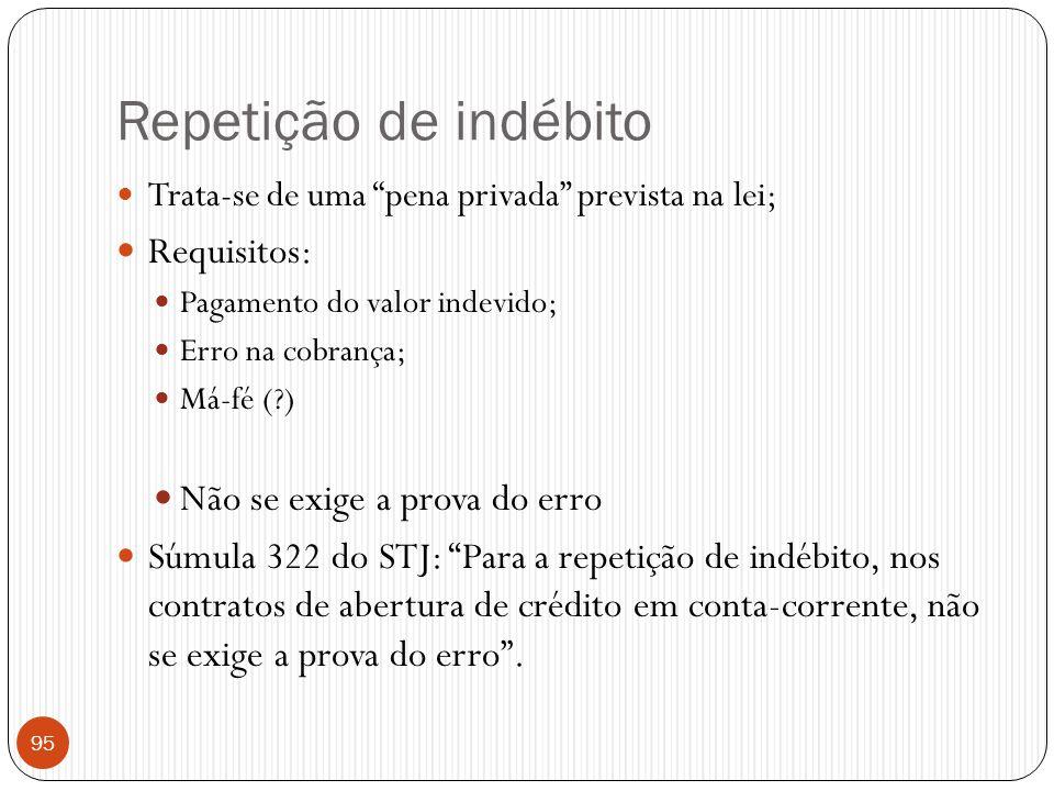 Repetição de indébito Requisitos: Não se exige a prova do erro