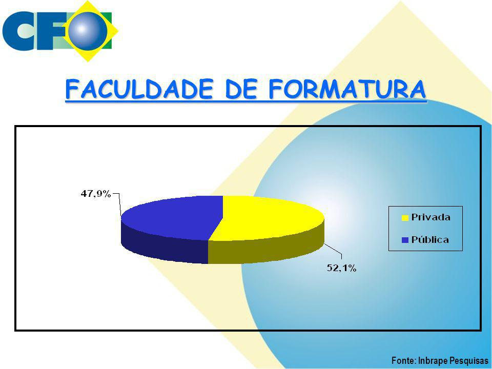 FACULDADE DE FORMATURA