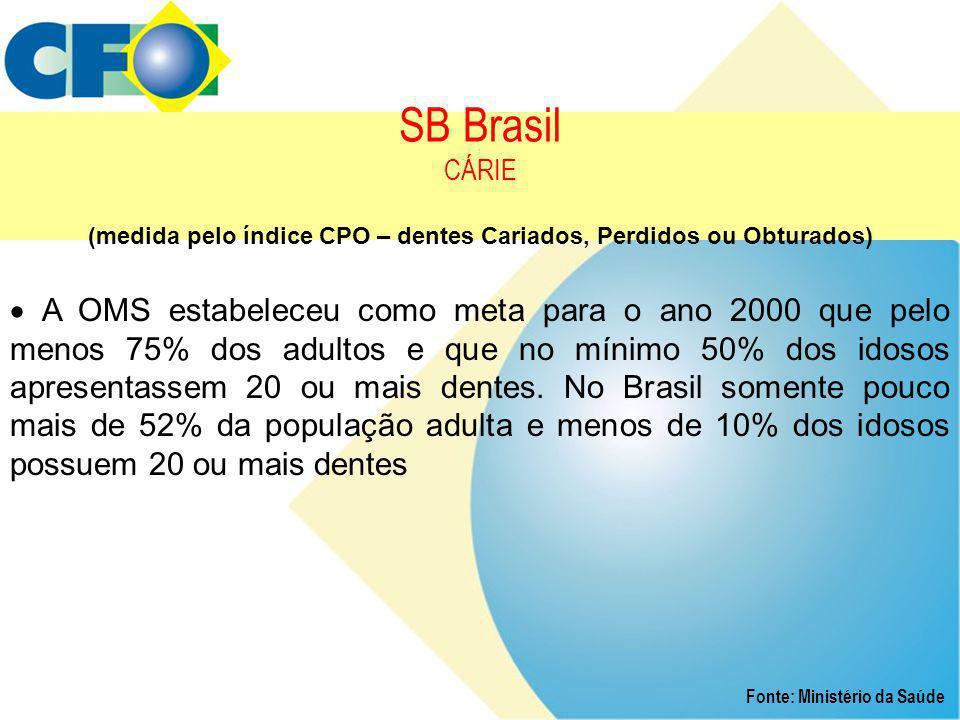 SB Brasil CÁRIE (medida pelo índice CPO – dentes Cariados, Perdidos ou Obturados)