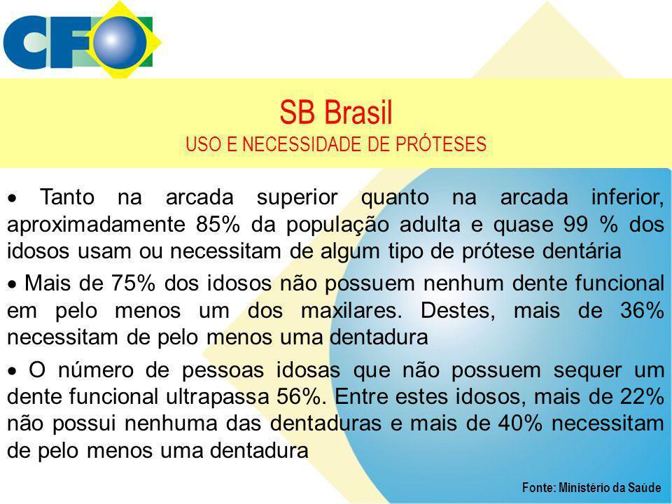 SB Brasil USO E NECESSIDADE DE PRÓTESES