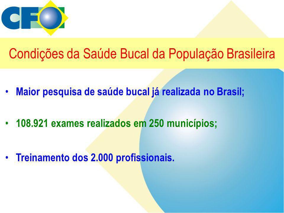 Condições da Saúde Bucal da População Brasileira