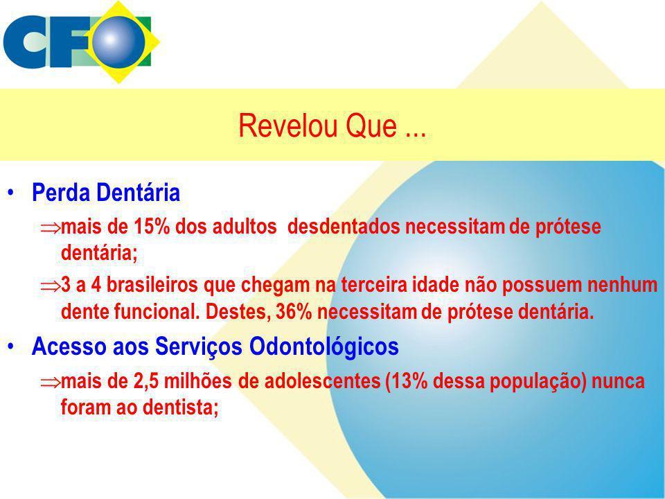 Revelou Que ... Perda Dentária Acesso aos Serviços Odontológicos