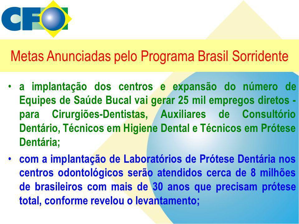 Metas Anunciadas pelo Programa Brasil Sorridente