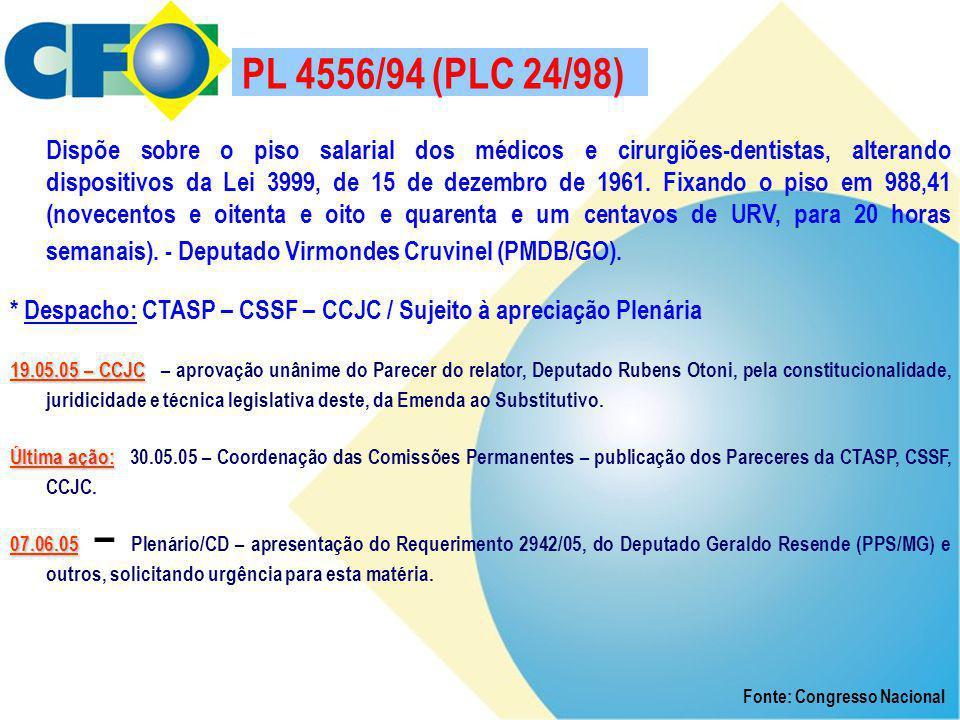 PL 4556/94 (PLC 24/98)
