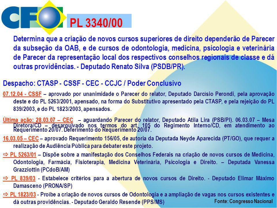 PL 3340/00