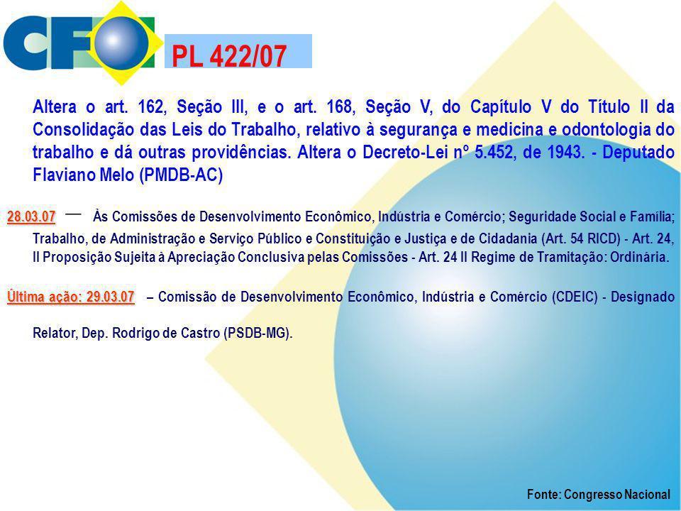 PL 422/07